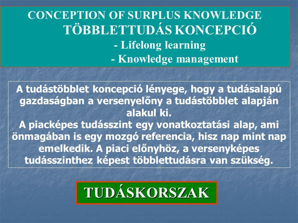 CONCEPTION OF SURPLUS KNOWLEDGE TÖBBLETTUDÁS KONCEPCIÓ - Lifelong learning - Knowledge management TUDÁSKORSZAK A tudástöbblet koncepció lényege, hogy a tudásalapú gazdaságban a versenyelőny a tudástöbblet alapján alakul ki.