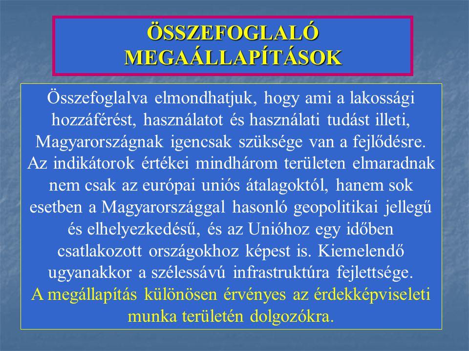 Összefoglalva elmondhatjuk, hogy ami a lakossági hozzáférést, használatot és használati tudást illeti, Magyarországnak igencsak szüksége van a fejlődésre.