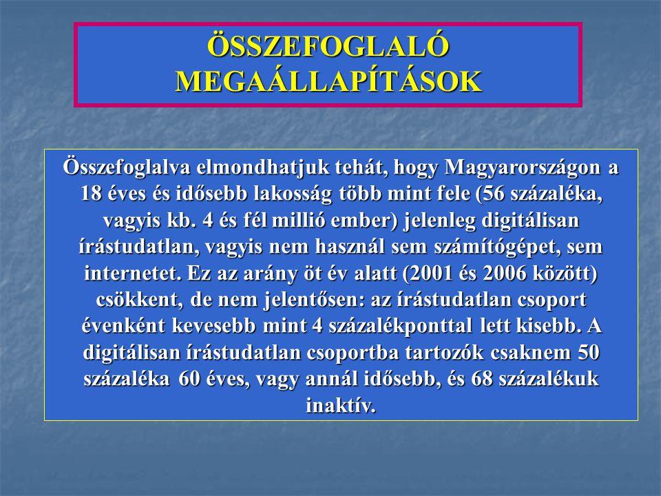 Összefoglalva elmondhatjuk tehát, hogy Magyarországon a 18 éves és idősebb lakosság több mint fele (56 százaléka, vagyis kb.