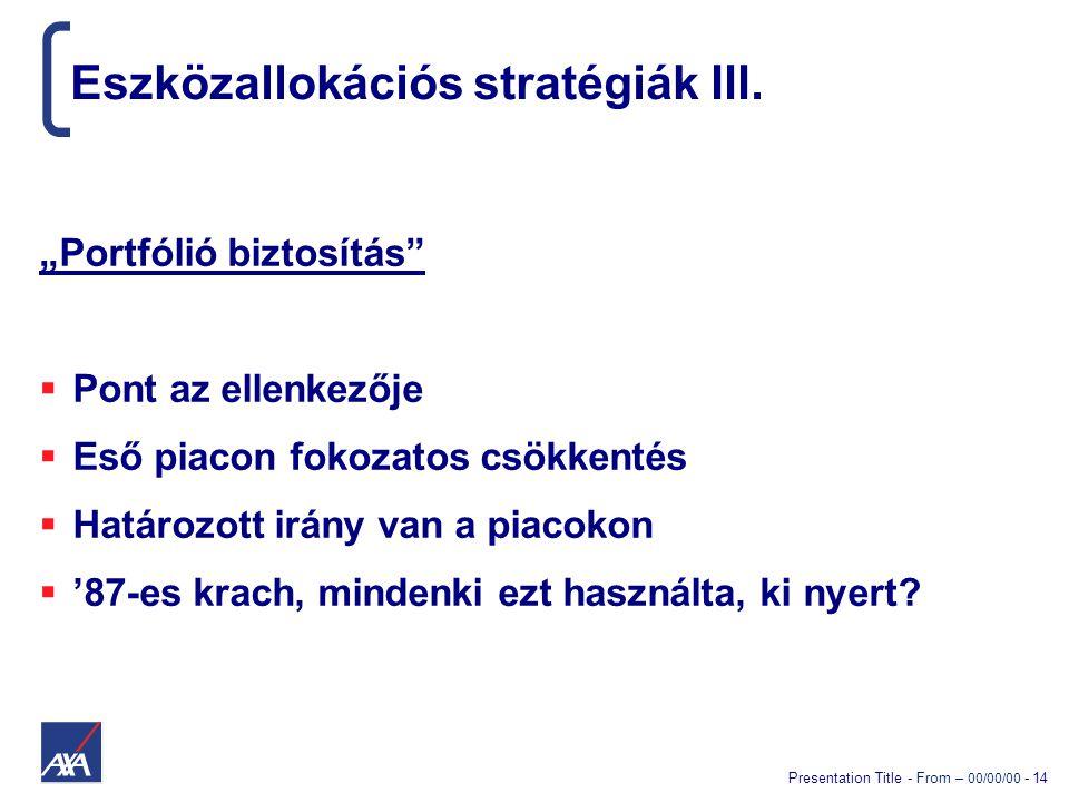 """Presentation Title - From – 00/00/00 - 14 Eszközallokációs stratégiák III. """"Portfólió biztosítás""""  Pont az ellenkezője  Eső piacon fokozatos csökken"""
