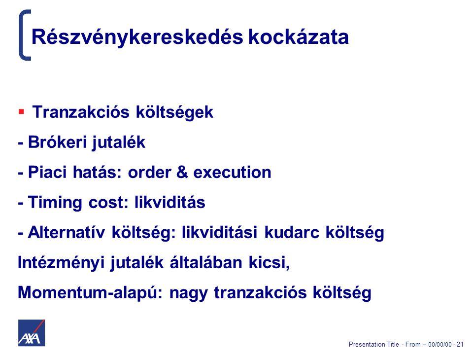 Presentation Title - From – 00/00/00 - 21 Részvénykereskedés kockázata  Tranzakciós költségek - Brókeri jutalék - Piaci hatás: order & execution - Timing cost: likviditás - Alternatív költség: likviditási kudarc költség Intézményi jutalék általában kicsi, Momentum-alapú: nagy tranzakciós költség