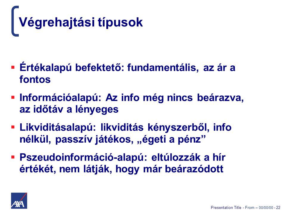 Presentation Title - From – 00/00/00 - 22 Végrehajtási típusok  Értékalapú befektető: fundamentális, az ár a fontos  Információalapú: Az info még ni