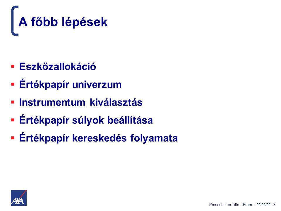 Presentation Title - From – 00/00/00 - 3 A főbb lépések  Eszközallokáció  Értékpapír univerzum  Instrumentum kiválasztás  Értékpapír súlyok beállí