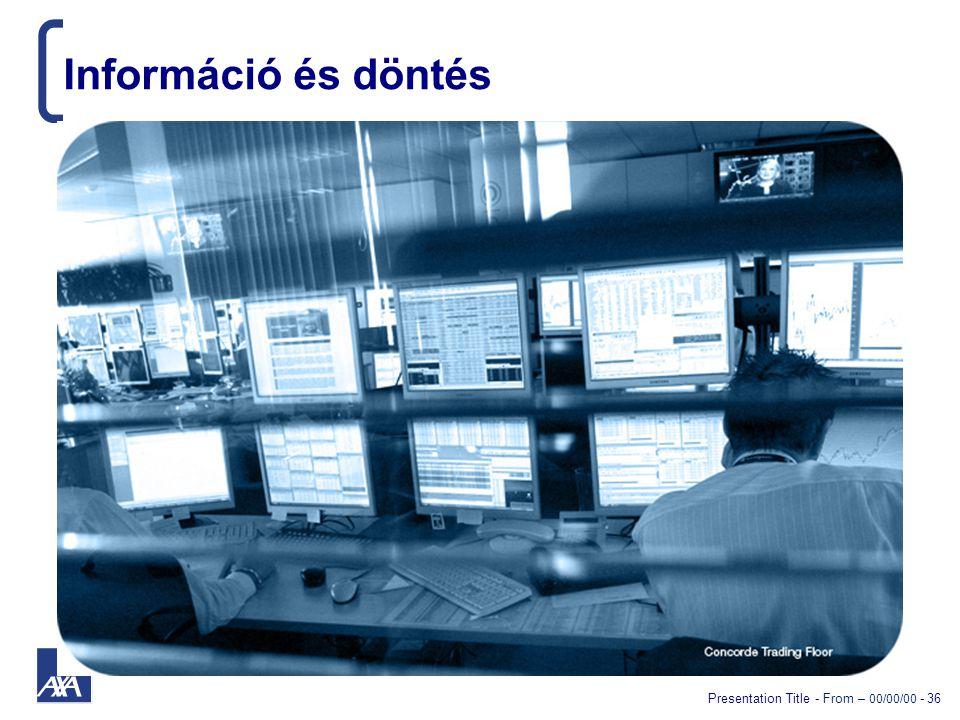 Presentation Title - From – 00/00/00 - 36 Információ és döntés