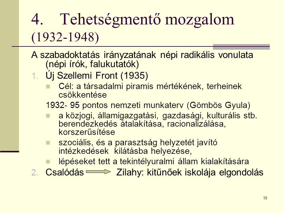 19 4.Tehetségmentő mozgalom (1932-1948) A szabadoktatás irányzatának népi radikális vonulata (népi írók, falukutatók) 1. Új Szellemi Front (1935)  Cé