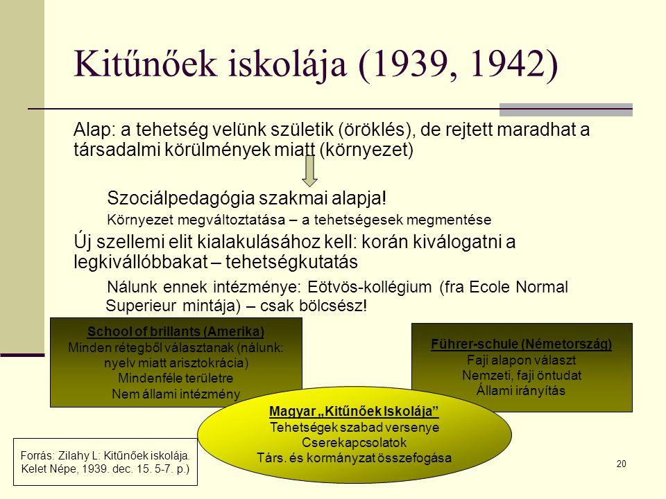 20 Kitűnőek iskolája (1939, 1942) Alap: a tehetség velünk születik (öröklés), de rejtett maradhat a társadalmi körülmények miatt (környezet) Szociálpe