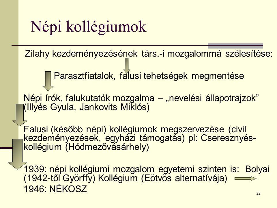 """22 Népi kollégiumok Zilahy kezdeményezésének társ.-i mozgalommá szélesítése: Parasztfiatalok, falusi tehetségek megmentése Népi írók, falukutatók mozgalma – """"nevelési állapotrajzok (Illyés Gyula, Jankovits Miklós) Falusi (később népi) kollégiumok megszervezése (civil kezdeményezések, egyházi támogatás) pl: Cseresznyés- kollégium (Hódmezővásárhely) 1939: népi kollégiumi mozgalom egyetemi szinten is:Bolyai (1942-től Györffy) Kollégium (Eötvös alternatívája) 1946: NÉKOSZ"""