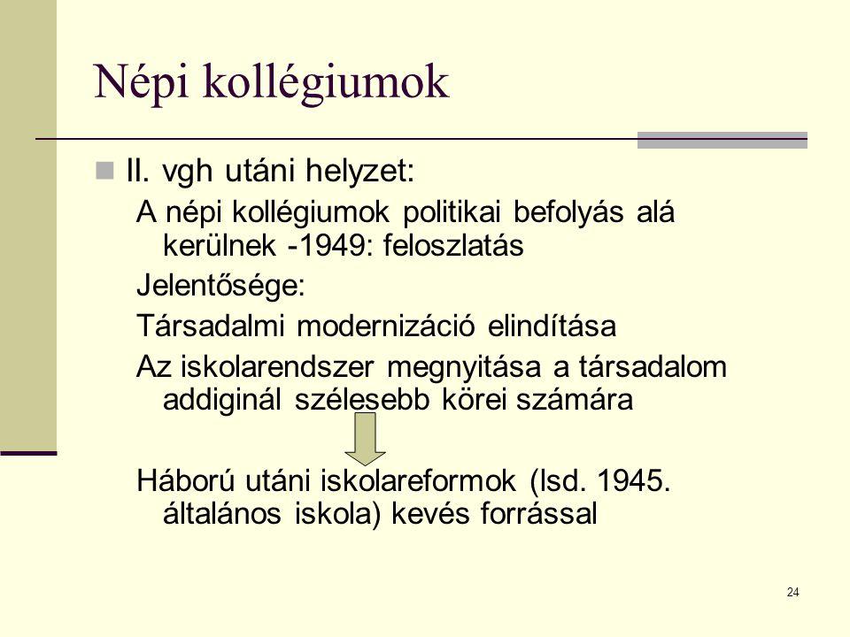 24 Népi kollégiumok  II. vgh utáni helyzet: A népi kollégiumok politikai befolyás alá kerülnek -1949: feloszlatás Jelentősége: Társadalmi modernizáci