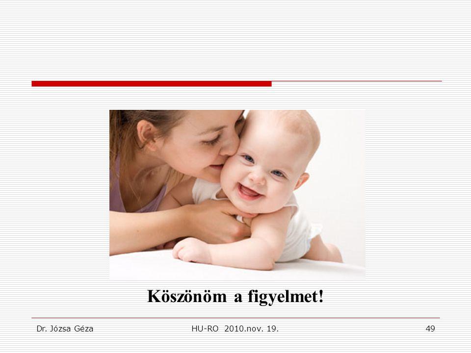 Dr. Józsa GézaHU-RO 2010.nov. 19.49 Köszönöm a figyelmet!