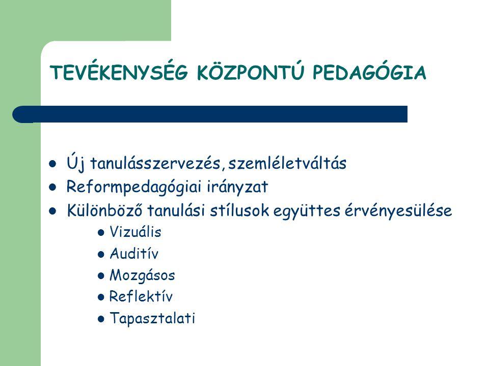 TEVÉKENYSÉG KÖZPONTÚ PEDAGÓGIA  Új tanulásszervezés, szemléletváltás  Reformpedagógiai irányzat  Különböző tanulási stílusok együttes érvényesülése  Vizuális  Auditív  Mozgásos  Reflektív  Tapasztalati