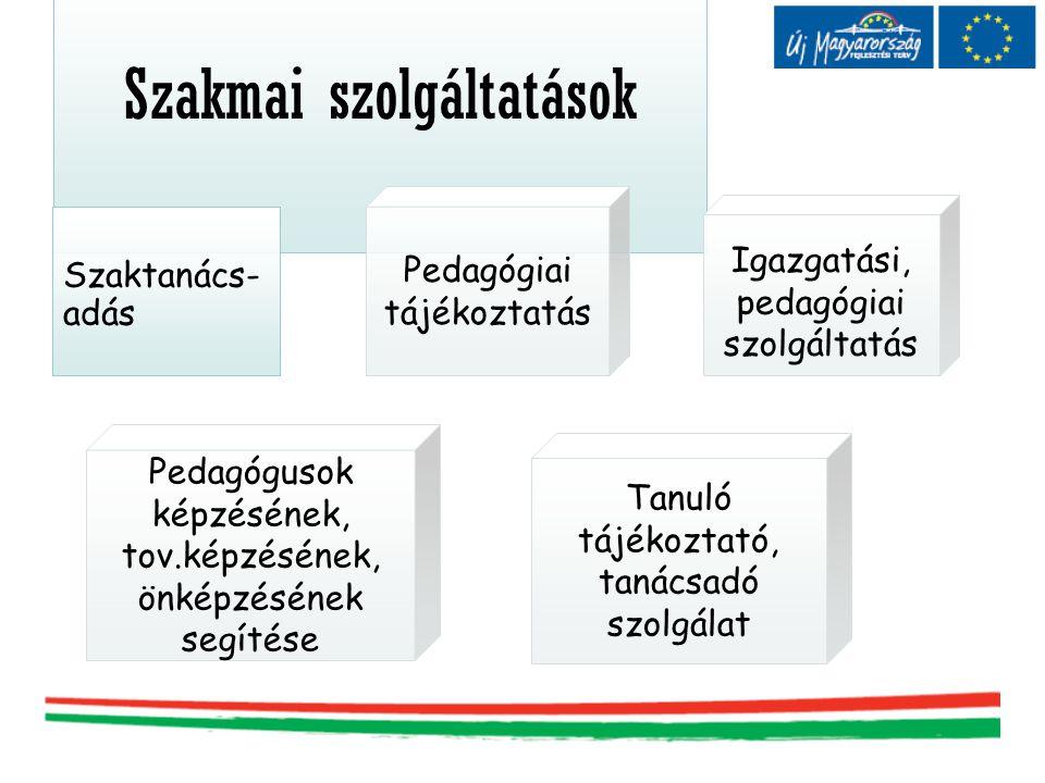 Szakmai szolgáltatások Szaktanács- adás Pedagógiai tájékoztatás Igazgatási, pedagógiai szolgáltatás Pedagógusok képzésének, tov.képzésének, önképzésén