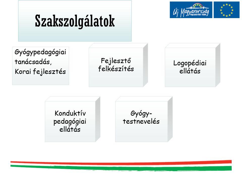 Szakszolgálatok Gyógypedagógiai tanácsadás, Korai fejlesztés Fejlesztő felkészítés Logopédiai ellátás Konduktív pedagógiai ellátás Gyógy- testnevelés