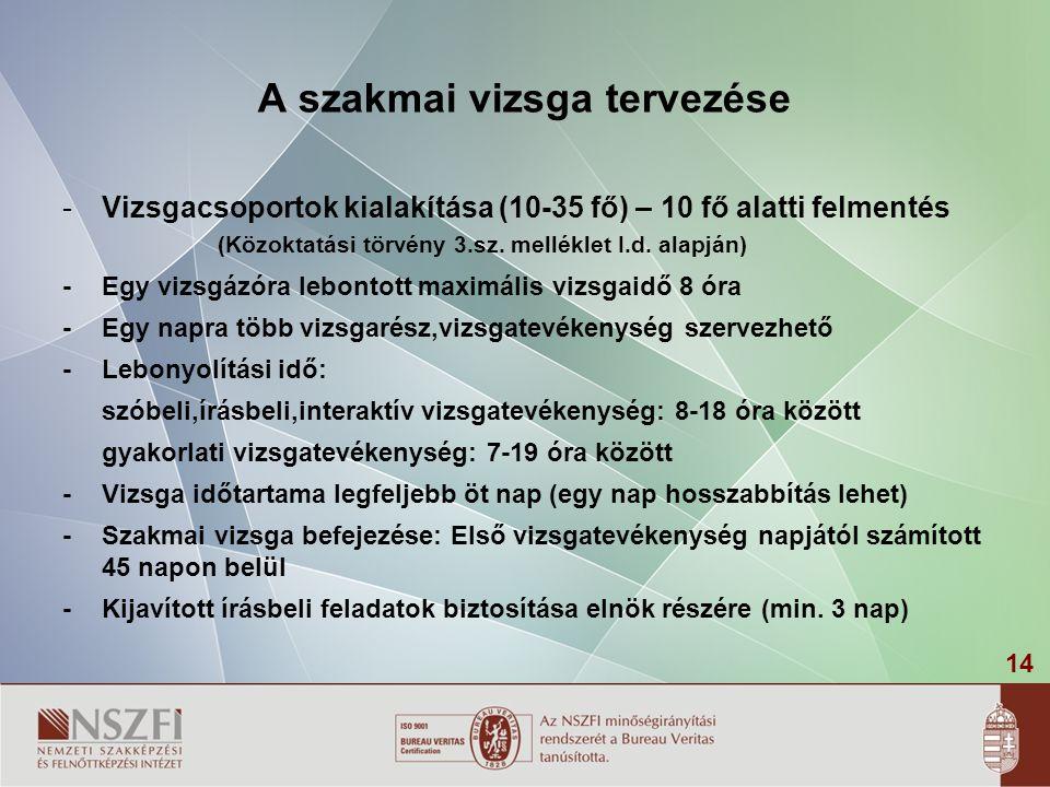 14 A szakmai vizsga tervezése -Vizsgacsoportok kialakítása (10-35 fő) – 10 fő alatti felmentés (Közoktatási törvény 3.sz. melléklet I.d. alapján) -Egy