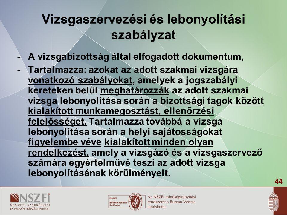 44 Vizsgaszervezési és lebonyolítási szabályzat -A vizsgabizottság által elfogadott dokumentum, -Tartalmazza: azokat az adott szakmai vizsgára vonatko