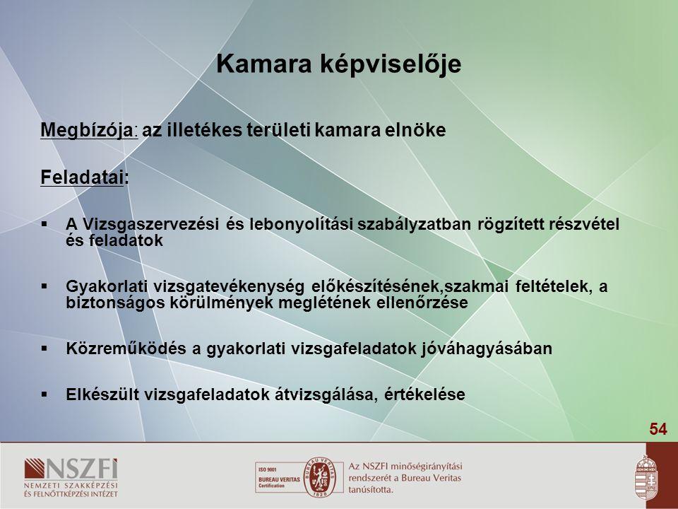 54 Kamara képviselője Megbízója: az illetékes területi kamara elnöke Feladatai:  A Vizsgaszervezési és lebonyolítási szabályzatban rögzített részvéte