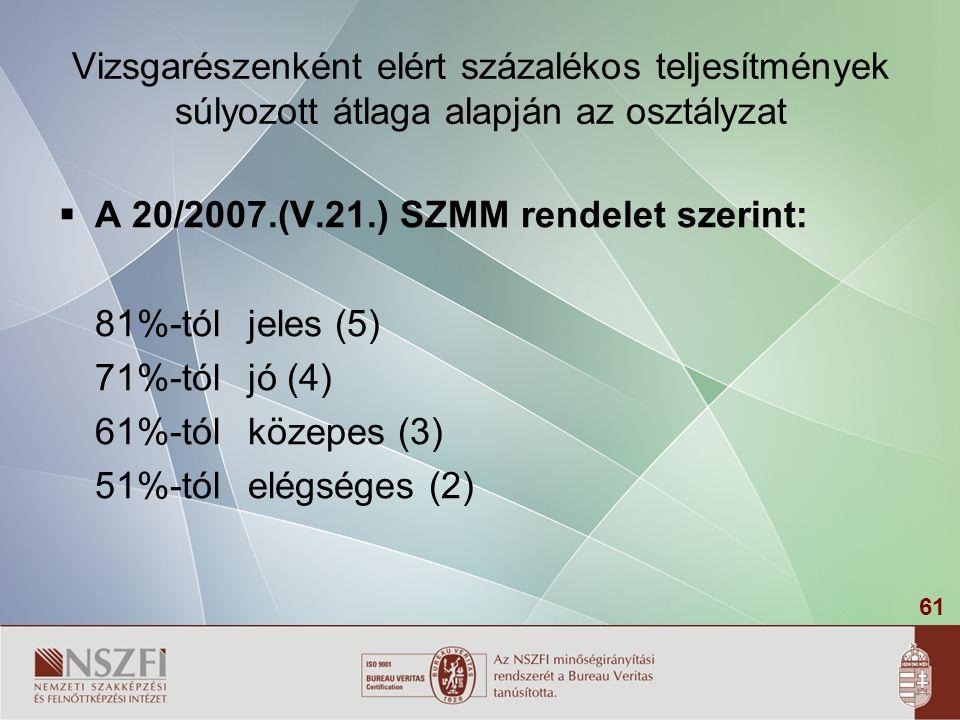 61 Vizsgarészenként elért százalékos teljesítmények súlyozott átlaga alapján az osztályzat  A 20/2007.(V.21.) SZMM rendelet szerint: 81%-tóljeles (5)