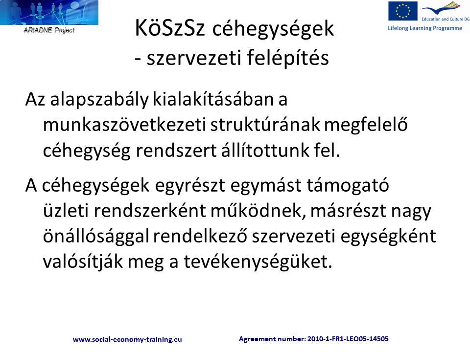 ARIADNE Project Agreement number: 2010-1-FR1-LEO05-14505 www.social-economy-training.eu Agreement number: 2010-1-FR1-LEO05-14505 www.social-economy-training.eu KöSzSz céhegységek - szervezeti felépítés Az alapszabály kialakításában a munkaszövetkezeti struktúrának megfelelő céhegység rendszert állítottunk fel.