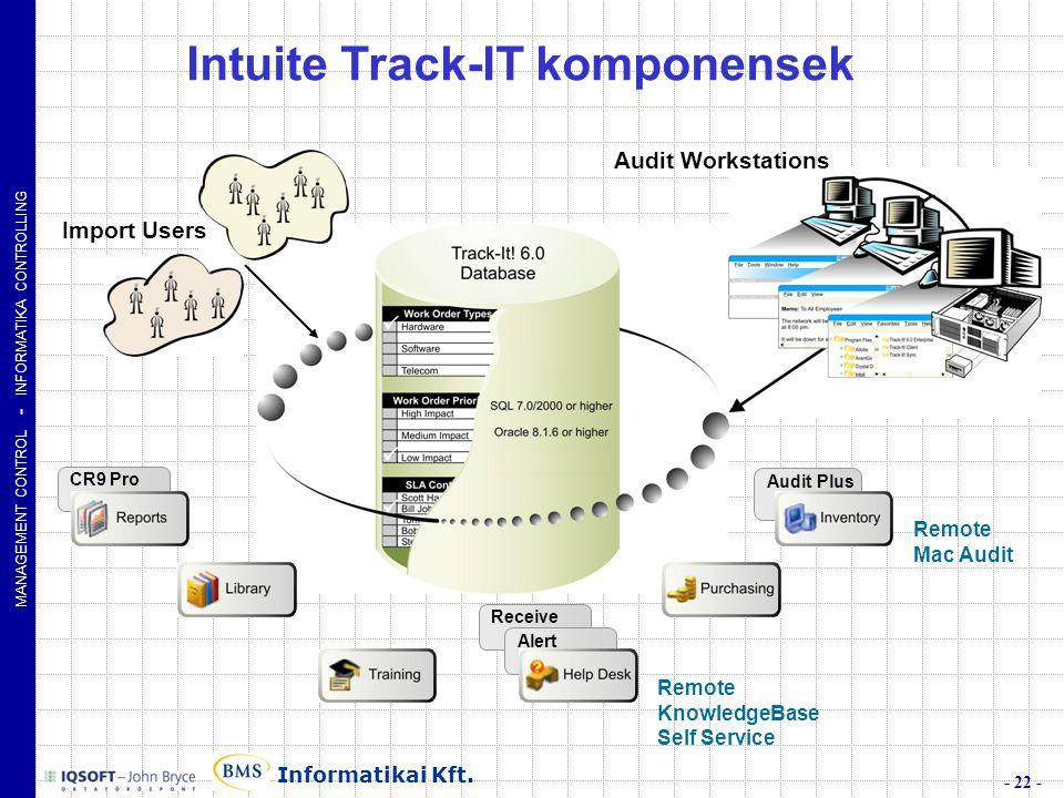 MANAGEMENT CONTROL - INFORMATIKA CONTROLLING - 22 - Informatikai Kft.