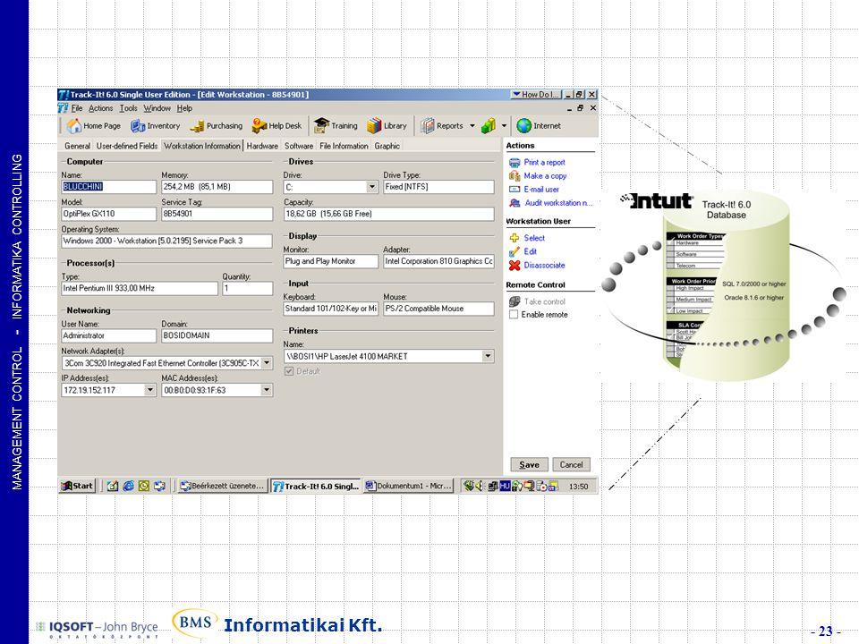 MANAGEMENT CONTROL - INFORMATIKA CONTROLLING - 23 - Informatikai Kft.
