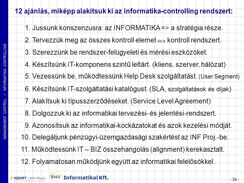 MANAGEMENT CONTROL - INFORMATIKA CONTROLLING - 24 - Informatikai Kft.