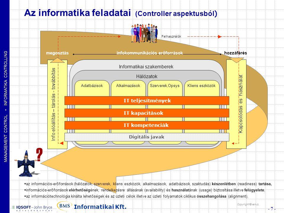 MANAGEMENT CONTROL - INFORMATIKA CONTROLLING - 7 - Informatikai Kft.