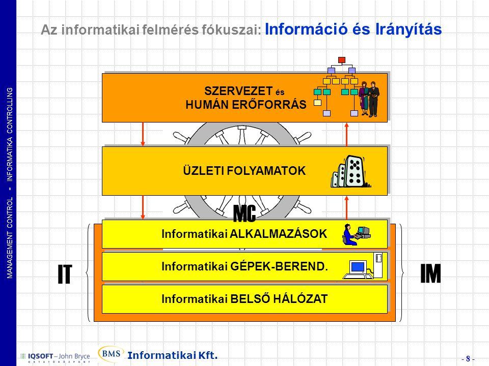 MANAGEMENT CONTROL - INFORMATIKA CONTROLLING - 8 - Informatikai Kft.