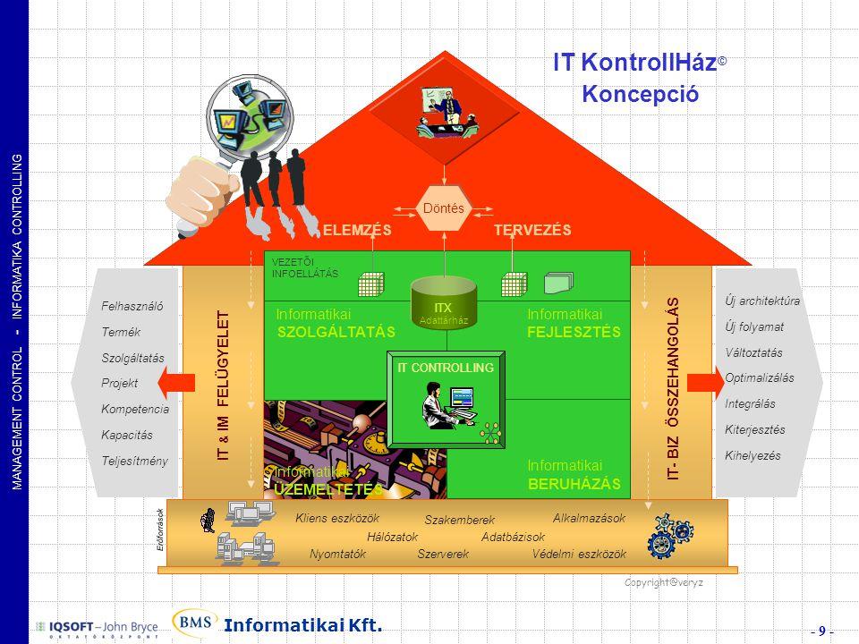 MANAGEMENT CONTROL - INFORMATIKA CONTROLLING - 9 - Informatikai Kft.