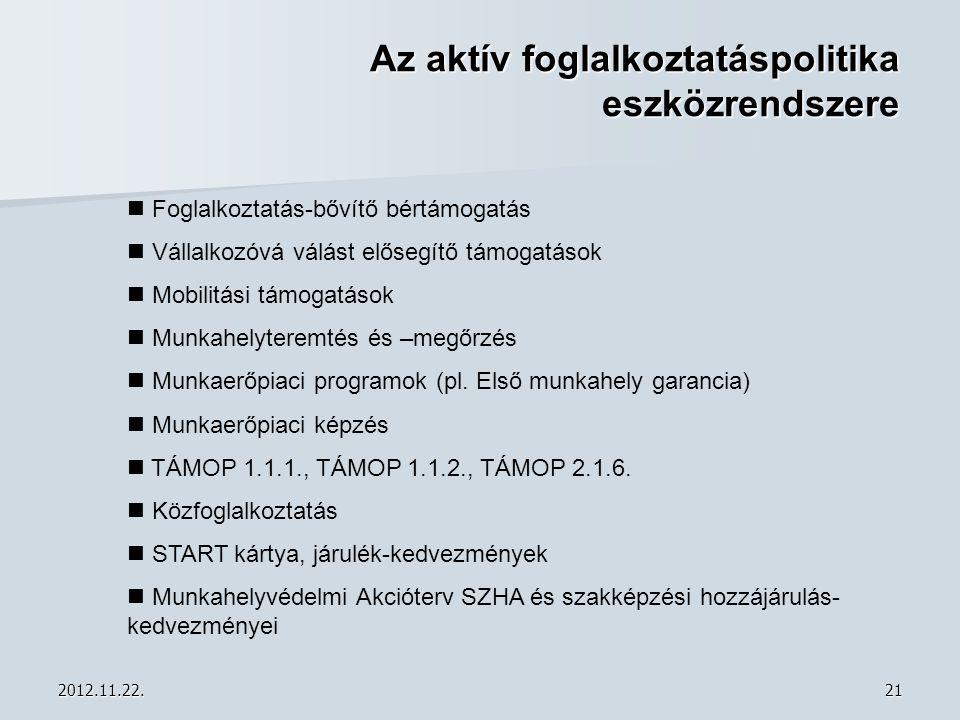 2012.11.22.21 Az aktív foglalkoztatáspolitika eszközrendszere  Foglalkoztatás-bővítő bértámogatás  Vállalkozóvá válást elősegítő támogatások  Mobil