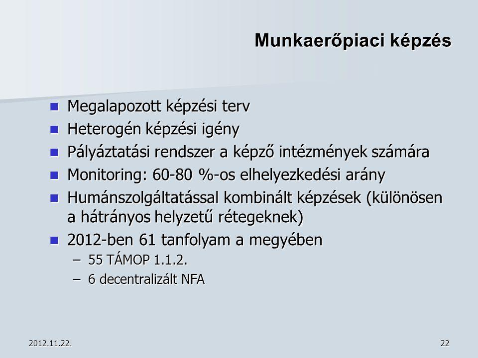 2012.11.22.22 Munkaerőpiaci képzés  Megalapozott képzési terv  Heterogén képzési igény  Pályáztatási rendszer a képző intézmények számára  Monitor