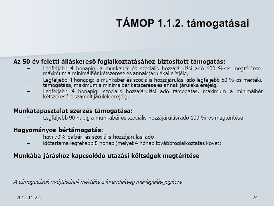 2012.11.22.24 TÁMOP 1.1.2. támogatásai Az 50 év feletti álláskereső foglalkoztatásához biztosított támogatás: –Legfeljebb 4 hónapig: a munkabér és szo