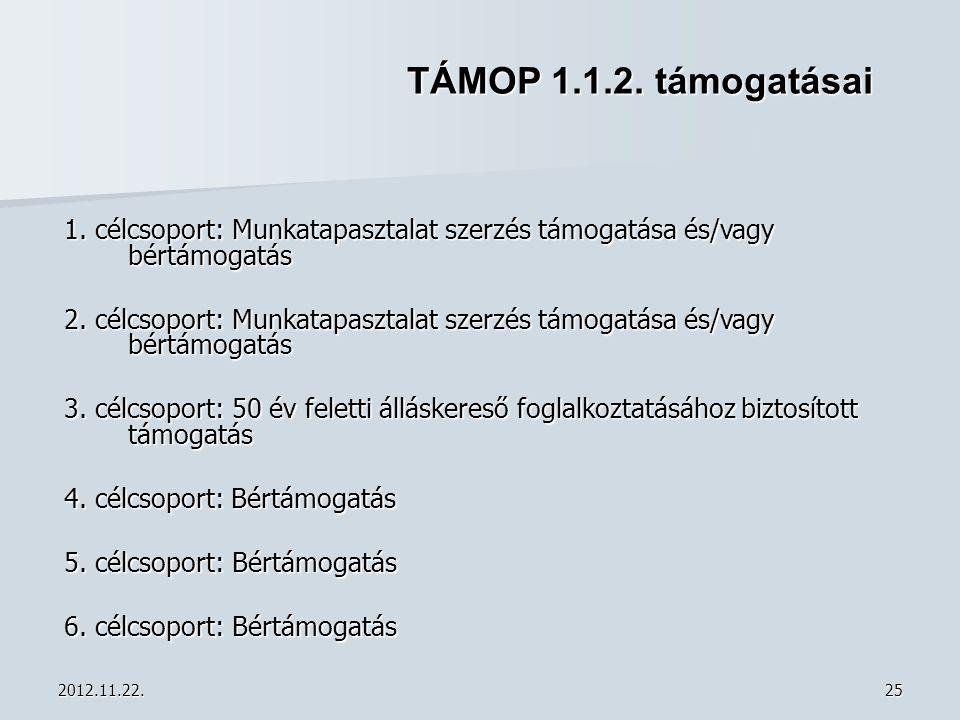 2012.11.22.25 TÁMOP 1.1.2. támogatásai 1. célcsoport: Munkatapasztalat szerzés támogatása és/vagy bértámogatás 2. célcsoport: Munkatapasztalat szerzés
