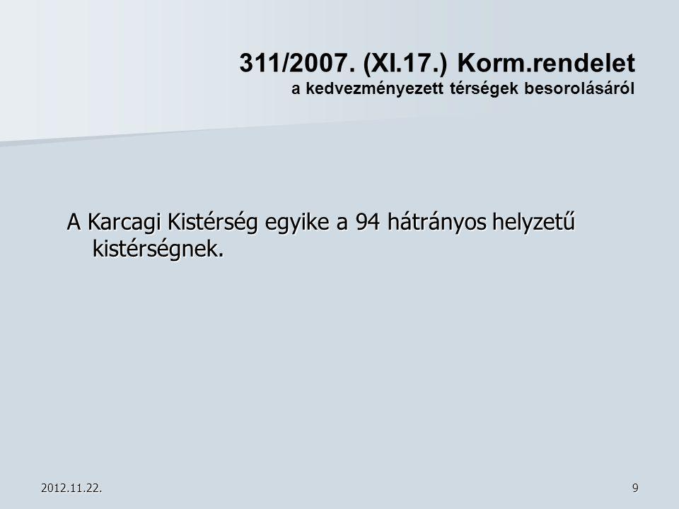 2012.11.22.9 311/2007. (XI.17.) Korm.rendelet a kedvezményezett térségek besorolásáról A Karcagi Kistérség egyike a 94 hátrányos helyzetű kistérségnek