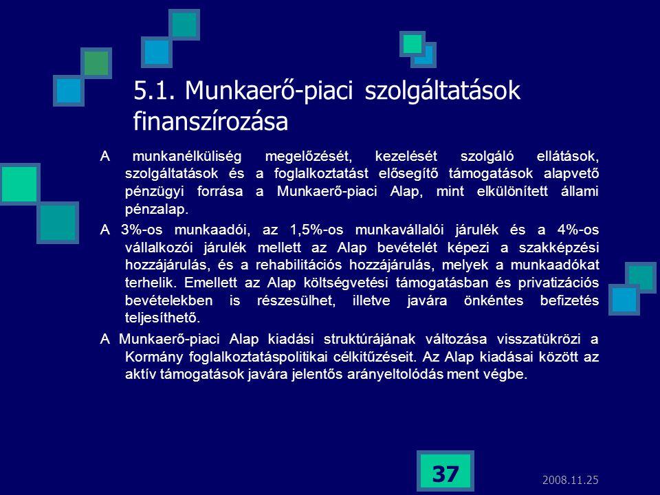 2008.11.25 37 5.1. Munkaerő-piaci szolgáltatások finanszírozása A munkanélküliség megelőzését, kezelését szolgáló ellátások, szolgáltatások és a fogla