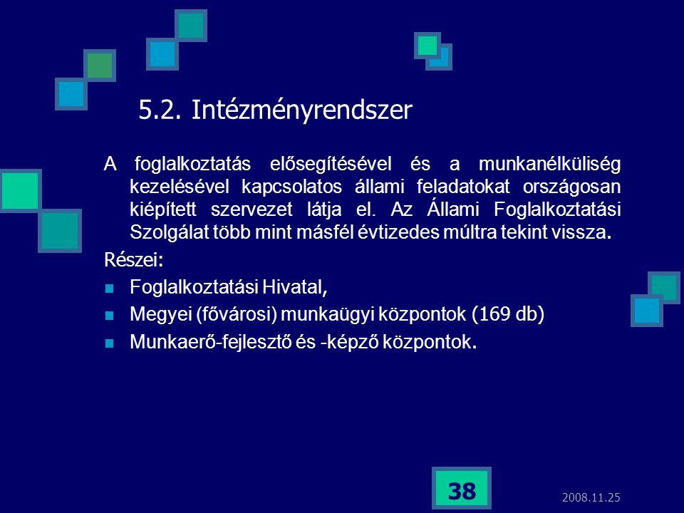2008.11.25 38 5.2. Intézményrendszer A foglalkoztatás elősegítésével és a munkanélküliség kezelésével kapcsolatos állami feladatokat országosan kiépít