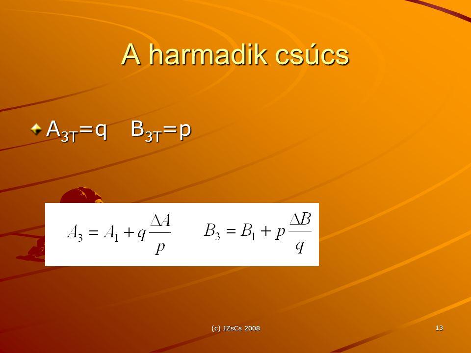 (c) JZsCs 2008 13 A harmadik csúcs A 3T =q B 3T =p