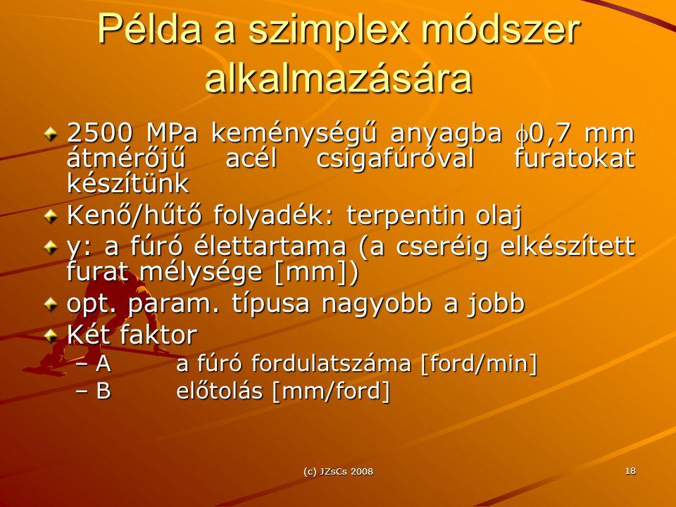 (c) JZsCs 2008 18 Példa a szimplex módszer alkalmazására 2500 MPa keménységű anyagba 0,7 mm átmérőjű acél csigafúróval furatokat készítünk Kenő/hűtő folyadék: terpentin olaj y: a fúró élettartama (a cseréig elkészített furat mélysége [mm]) opt.