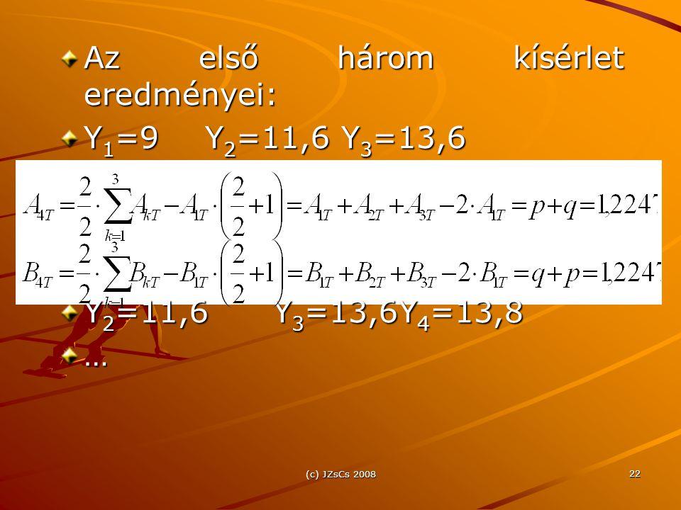 (c) JZsCs 2008 22 Az első három kísérlet eredményei: Y 1 =9 Y 2 =11,6 Y 3 =13,6 Y 2 =11,6 Y 3 =13,6Y 4 =13,8 …