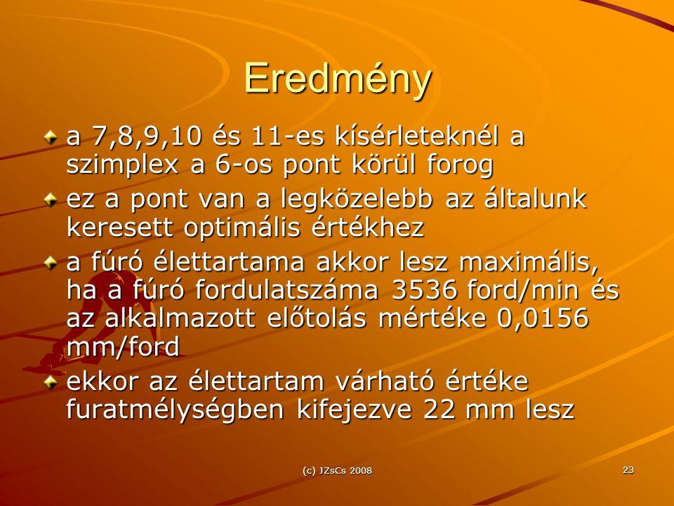 (c) JZsCs 2008 23 Eredmény a 7,8,9,10 és 11-es kísérleteknél a szimplex a 6-os pont körül forog ez a pont van a legközelebb az általunk keresett optimális értékhez a fúró élettartama akkor lesz maximális, ha a fúró fordulatszáma 3536 ford/min és az alkalmazott előtolás mértéke 0,0156 mm/ford ekkor az élettartam várható értéke furatmélységben kifejezve 22 mm lesz