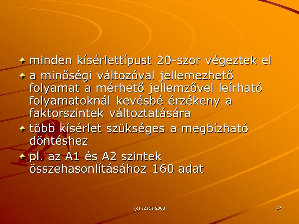 (c) JZsCs 2008 27 minden kísérlettípust 20-szor végeztek el a minőségi változóval jellemezhető folyamat a mérhető jellemzővel leírható folyamatoknál k
