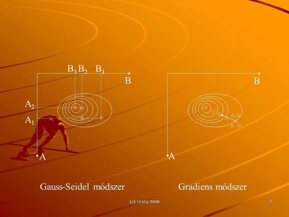 (c) JZsCs 2008 4 Szimplex módszer Spendley, Next és Himsworth dolgozta ki 1962-ben szimplex: egy poliéder, ami egy n dimenziós térben n+1 csúccsal rendelkezik szabályos szimplex: mindegyik éle azonos hosszúságú minden csúcsa egy kísérleti beállításnak felel meg
