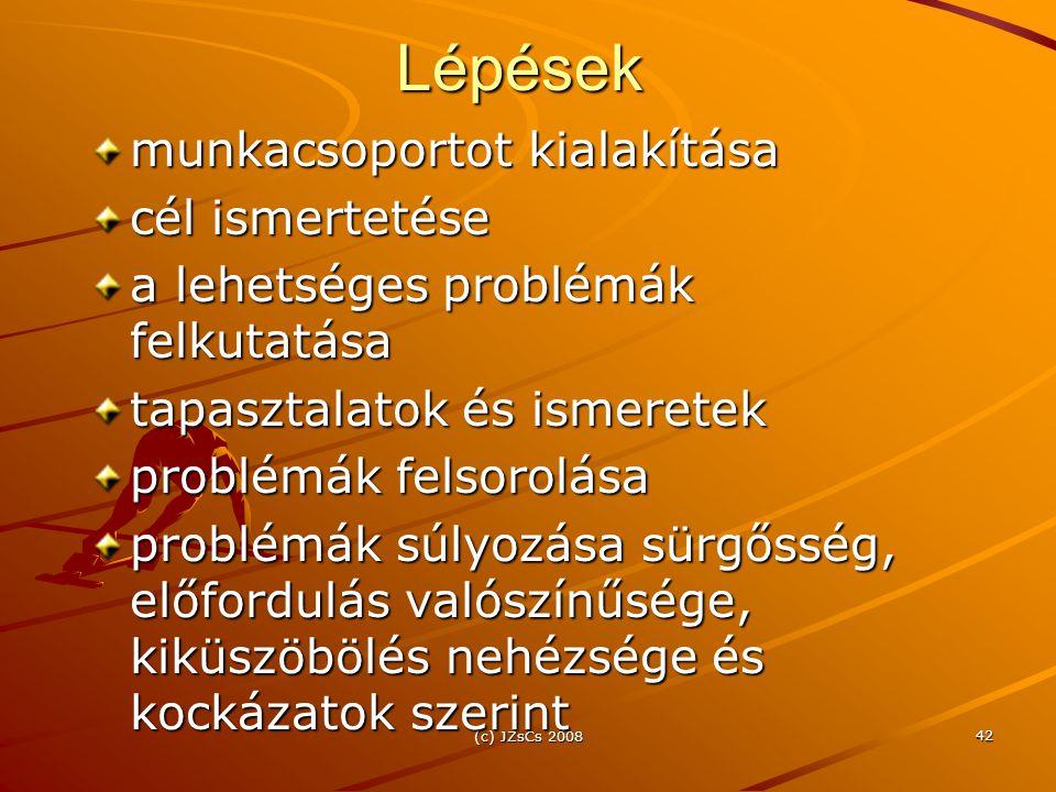 (c) JZsCs 2008 42Lépések munkacsoportot kialakítása cél ismertetése a lehetséges problémák felkutatása tapasztalatok és ismeretek problémák felsorolása problémák súlyozása sürgősség, előfordulás valószínűsége, kiküszöbölés nehézsége és kockázatok szerint