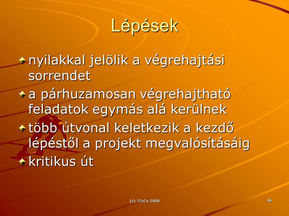 (c) JZsCs 2008 46 Lépések nyilakkal jelölik a végrehajtási sorrendet a párhuzamosan végrehajtható feladatok egymás alá kerülnek több útvonal keletkezik a kezdő lépéstől a projekt megvalósításáig kritikus út