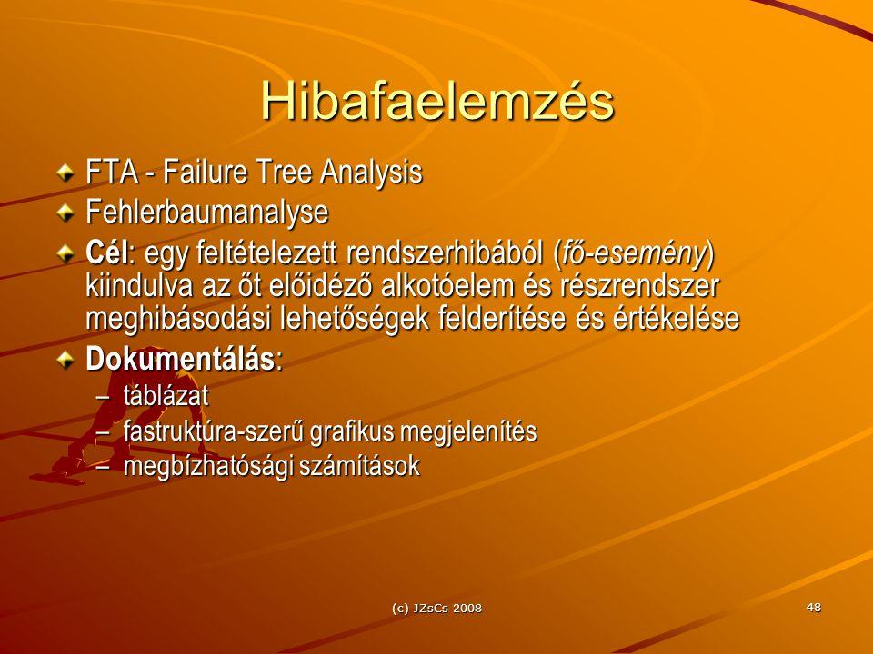(c) JZsCs 2008 48 Hibafaelemzés FTA - Failure Tree Analysis Fehlerbaumanalyse Cél : egy feltételezett rendszerhibából ( fő-esemény ) kiindulva az őt e