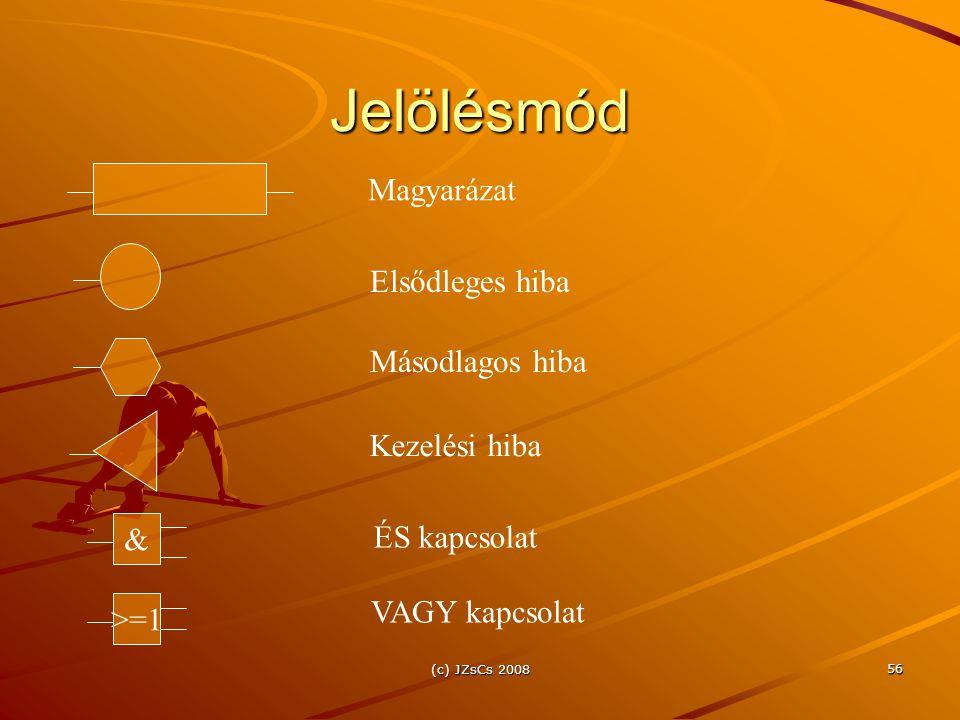 (c) JZsCs 2008 56 Jelölésmód >=1 & Magyarázat Elsődleges hiba Másodlagos hiba Kezelési hiba ÉS kapcsolat VAGY kapcsolat
