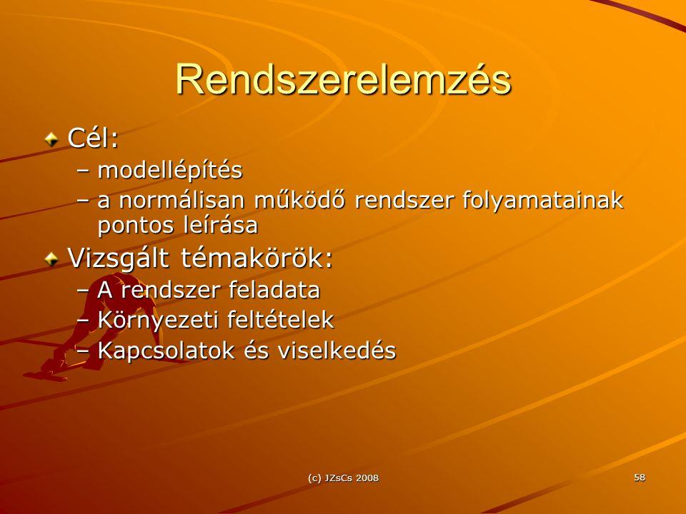 (c) JZsCs 2008 58 Rendszerelemzés Cél: –modellépítés –a normálisan működő rendszer folyamatainak pontos leírása Vizsgált témakörök: –A rendszer felada