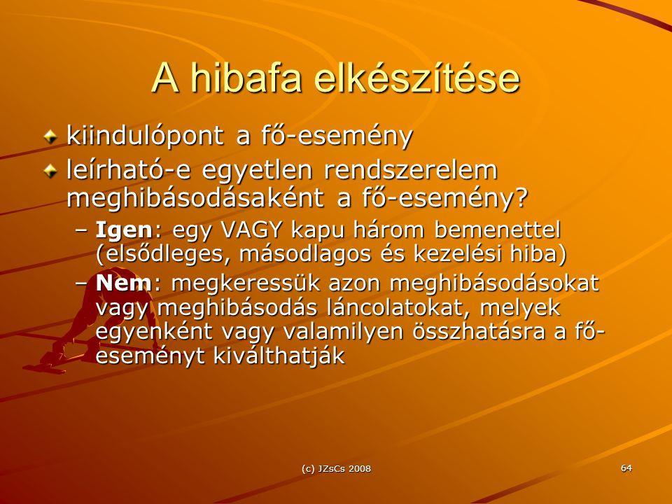 (c) JZsCs 2008 64 A hibafa elkészítése kiindulópont a fő-esemény leírható-e egyetlen rendszerelem meghibásodásaként a fő-esemény.