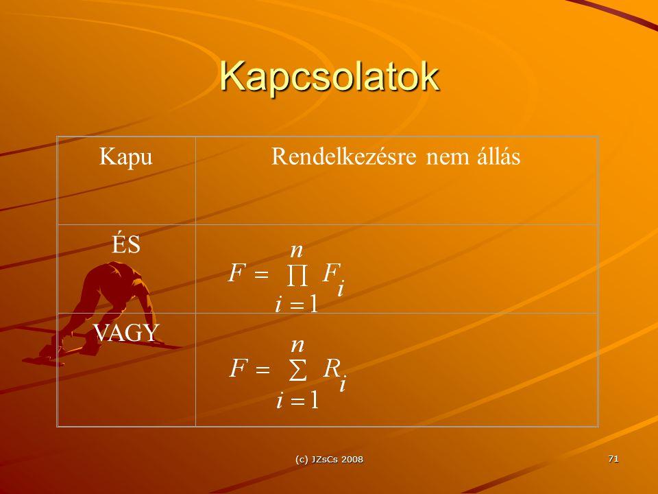 (c) JZsCs 2008 71 Kapcsolatok KapuRendelkezésre nem állás ÉS VAGY