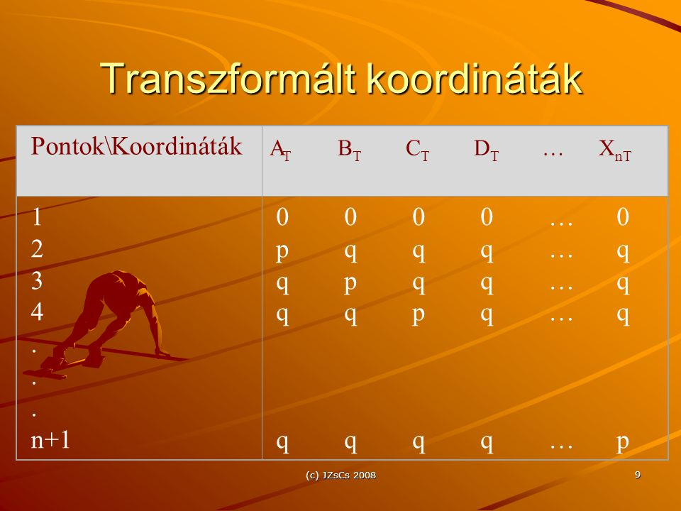(c) JZsCs 2008 9 Transzformált koordináták Pontok\Koordináták 1 2 3 4. n+1 0000…0pqqq…qqpqq…qqqpq…q qqqq…p0000…0pqqq…qqpqq…qqqpq…q qqqq…p A T B T C T
