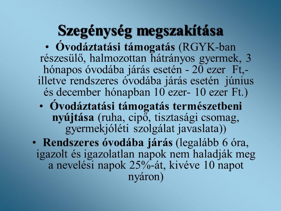 Szegénység megszakítása •Óvodáztatási támogatás (RGYK-ban részesülő, halmozottan hátrányos gyermek, 3 hónapos óvodába járás esetén - 20 ezer Ft,- ille