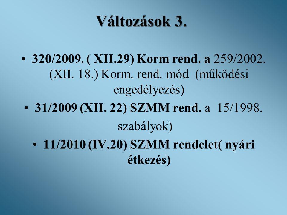 Változások 3. •320/2009. ( XII.29) Korm rend. a 259/2002. (XII. 18.) Korm. rend. mód (működési engedélyezés) •31/2009 (XII. 22) SZMM rend. a 15/1998.